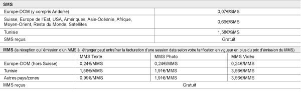 Nouvelle Grille Tarifaire SFR MMS / SMS 2016