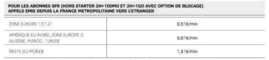 tarifs-sfr-france-etranger